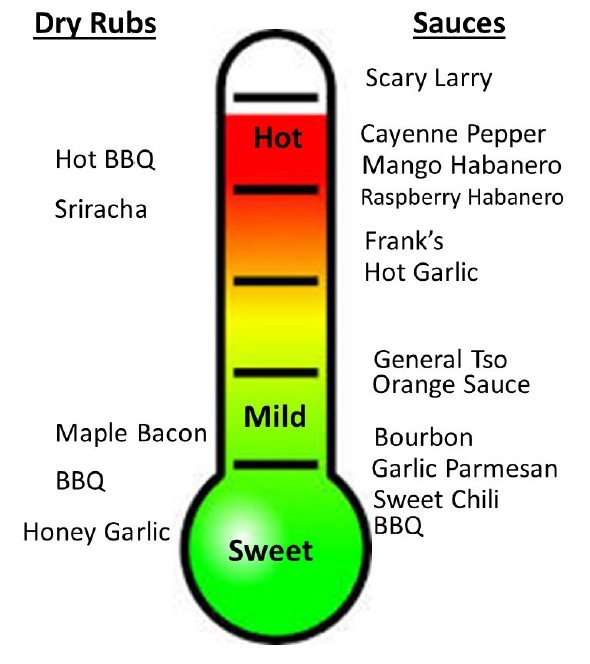 wings-dry-rubs-sauces-thermometer